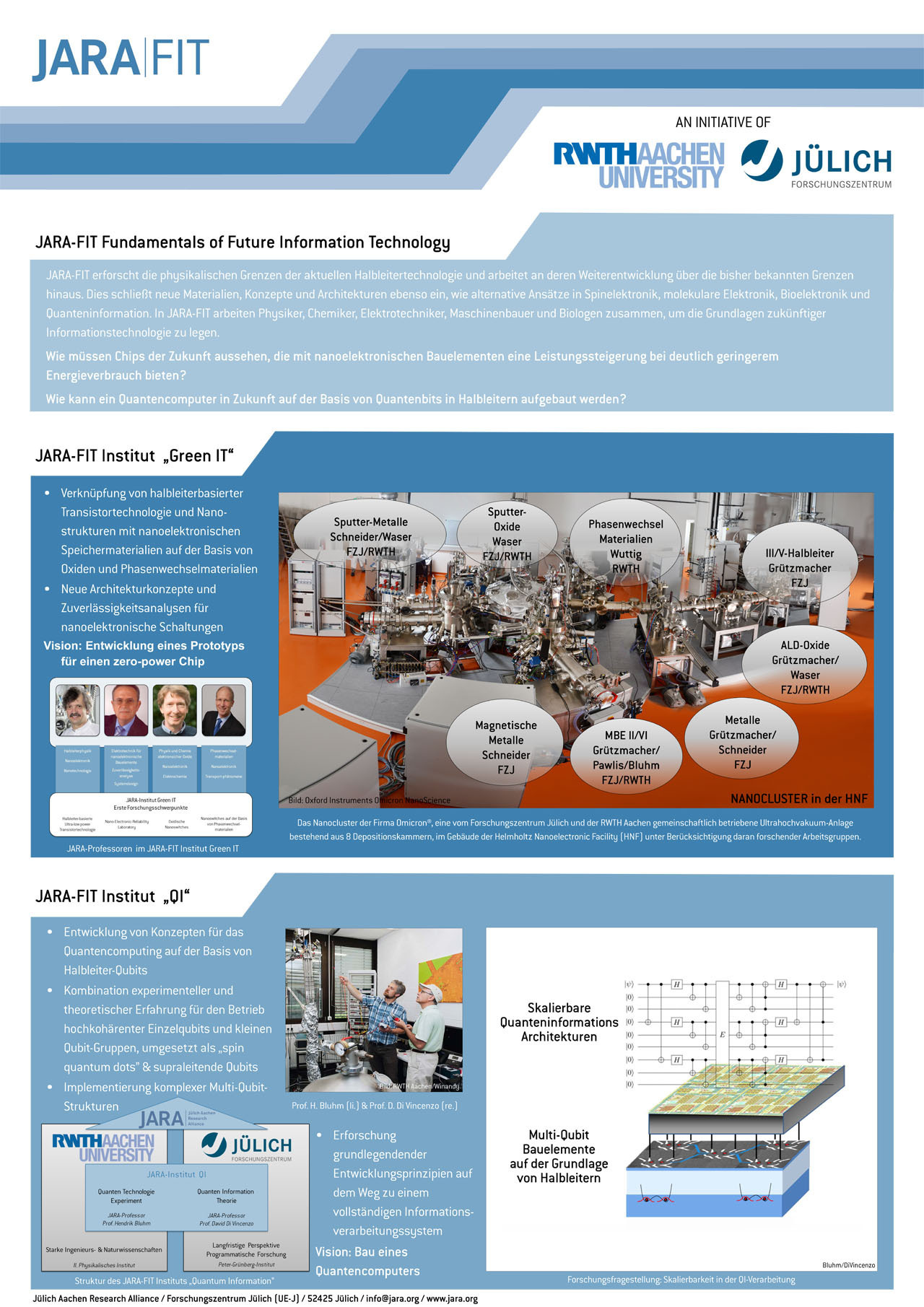 JARA-FIT: Fundaments of Future Information Technology